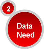 The data need